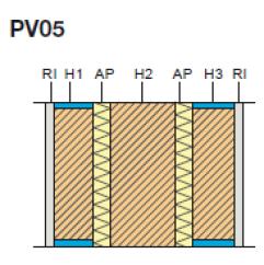 Solucion PV05